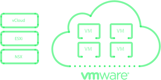 Macquarie Telecom offer VMware cloud, VMware hosting, VMware server as a VMware showcase partner